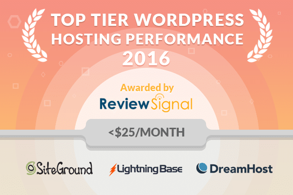 SiteGround, DreamHost, and LightningBase are Review Signal's top-rated under-$25/month hosting companies for 2016.